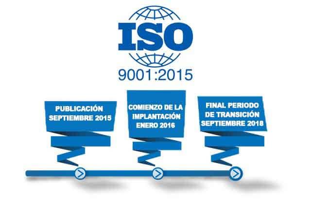 La norma ISO 9001 versión 2015